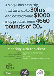 Be Eco-Friendly with ClickMeeting