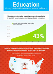 Education Through Online Video Conferencing and Webinars