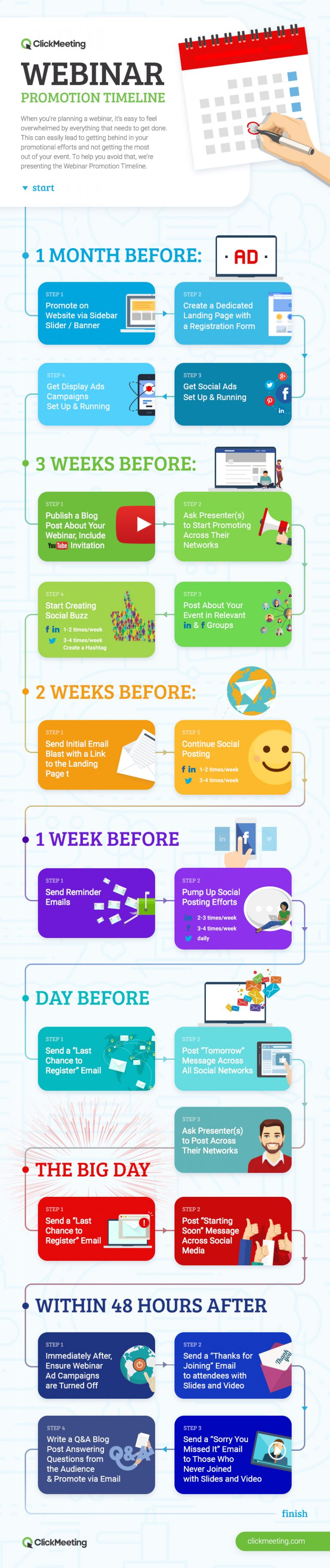 clickmeeting_webinar_promotion_timeline_infographic