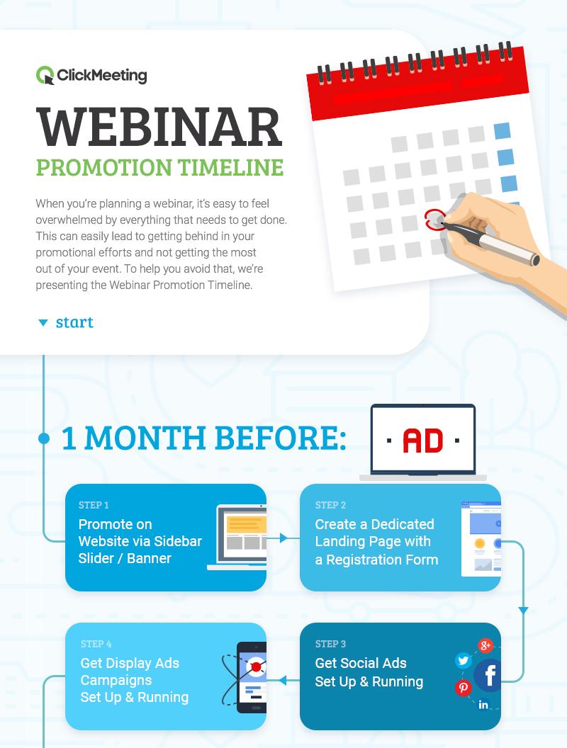 webinar promotion timeline infographic